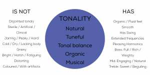 Diagram expanding the qualities of Tonality